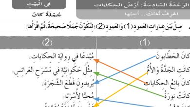 Photo of حل درس جملة كان لغة عربية صف ثالث فصل ثالث