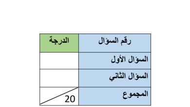 Photo of ثالث لغة عربية نموذج امتحان ثاني