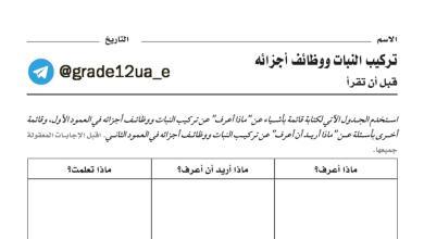 Photo of حل دليل الانشطة المختبرية الوحدة الأولى (احياء) صف ثاني عشر عام فصل أول