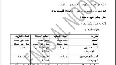 Photo of ملخص درس المادة وخواصها علوم صف سادس فصل أول