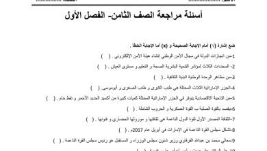 Photo of اسئلة شاملة دراسات اجتماعية صف ثامن فصل أول