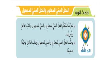 Photo of المبني للمعلوم والمبني للمجهول لغة عربية صف سابع فصل أول