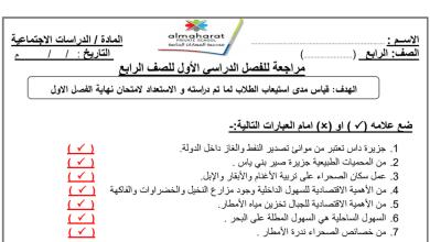 Photo of مذكرة مراجعة شاملة دراسات اجتماعية صف رابع فصل أول