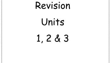 Photo of مراجعة الوحدات 1-2-3 لغة إنجليزية صف خامس فصل أول