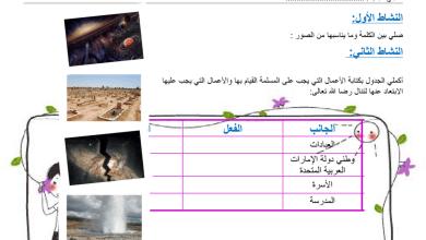 Photo of أوراق عمل سورة الانفطار تربية اسلامية للصف الخامس الفصل الاول