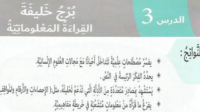 Photo of حل درس برج خليفة لغة عربية صف سابع فصل أول