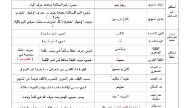Photo of احكام التجويد للصف السابع