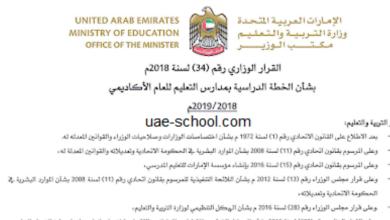 Photo of عدد الحصص الدراسية لجميع المواد وجميع الصفوف وفق القرار الوزاري رقم 34 للعام الدراسي 2018-2019