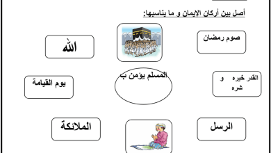 Photo of أوراق عمل أركان الإيمان تربية إسلامية صف أول فصل ثاني