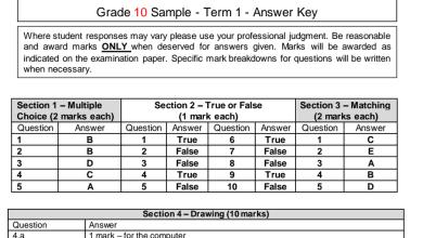 Photo of امتحان علوم كمبيوتر مع الإجابات فصل أول صف عاشر