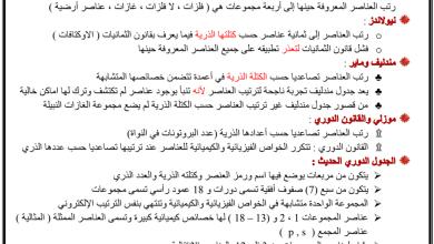 Photo of تطور الجدول الدوري كيمياء للصف العاشر عام ومتقدم