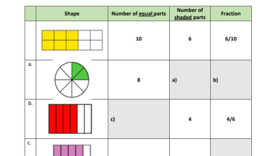 Photo of نموذج امتحان رياضيات فصل أول صف خامس منهج انكليزي