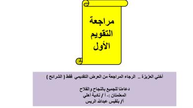 Photo of مراجعة سورة البروج وآداب المنزل تربية إسلامية فصل أول صف رابع