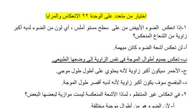 Photo of اختيار من متعدد فيزياء وحدة الانعكاس الصف العاشر