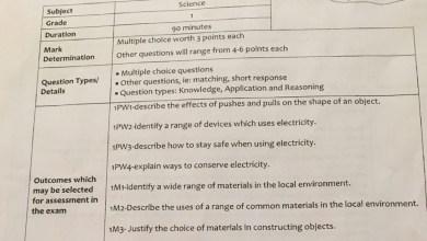 Photo of ما يتضمنه امتحان العلوم للصف الاول منهج المجلس2018