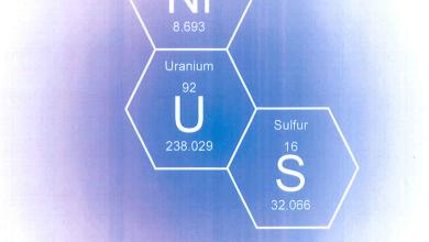 Photo of مراجعة كيمياء سرعة التفاعلات الكيميائية للصف الحادي عشر  الفصل الثالث 2017-2018