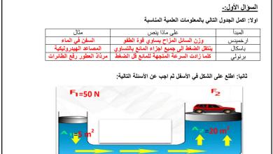 Photo of مراجعة درس خصائص المواقع علوم صف تاسع مع الإجابات