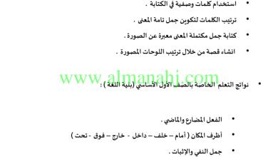 Photo of نموذج اختبار كتابي لغة عربية فصل ثالث صف أول