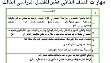 Photo of مراجعة المهارات في مادة الدراسات الاجتماعية للصف الثاني عشر