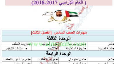 Photo of مراجعة عامة للفصل الثالث في مادة اللغة العربية للصف السادس