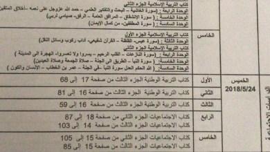 Photo of مقررات امتحان نهاية الفصل الدراسي الثالث لمادتي التربية الإسلامية والاجتماعيات