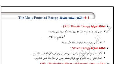 Photo of الاشكال المتعددة للطاقة علوم صف عاشر فصل ثالث