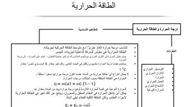 Photo of تلخيص الفصل الخامس الطاقة الحرارية فيزياء للصف الحادي عشر