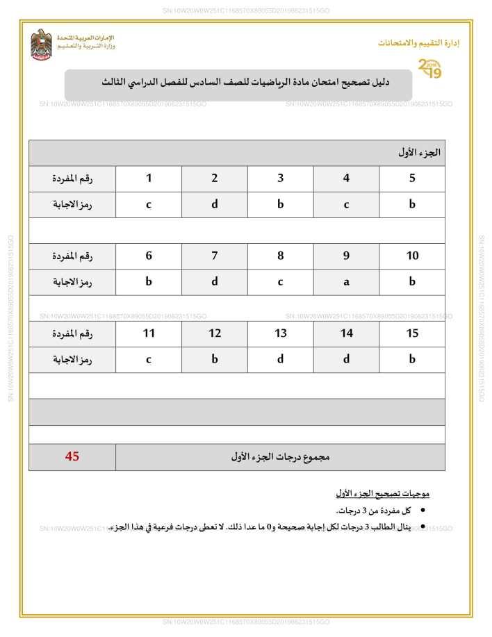 دليل تصحيح الامتحان الوزاري رياضيات الصف السادس 2019
