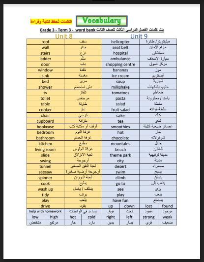 مراجعة لجميع كلمات الفصل الثالث لغة إنجليزية صف ثالث