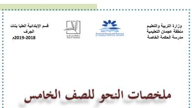Photo of ملخصات النحو لغة عربية صف خامس