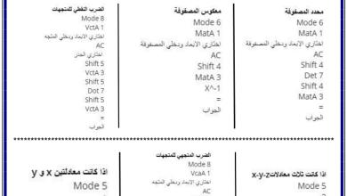 Photo of قوانين الفصل الثاني والثالث رياضيات صف حادي عشر متقدم