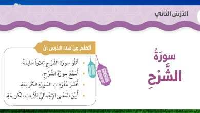 Photo of حل درس سورة الشرح الصف الثاني اسلامية الفصل الاول