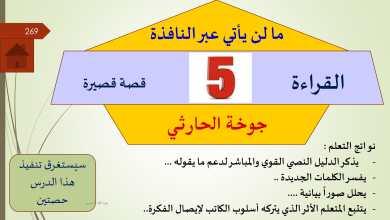 Photo of حل درس ما لن ياتي عبر النافذة لغة عربية فصل أول صف ثاني عشر