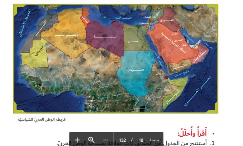 حل درس موقع الوطن العربي وأهميته اجتماعيات الصف التاسع