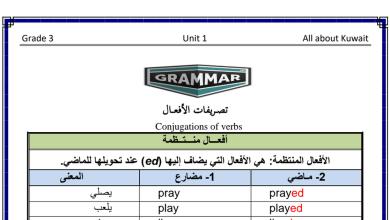 Photo of قواعد الوحدة الأولى لغة إنجليزية صف ثالث فصل أول