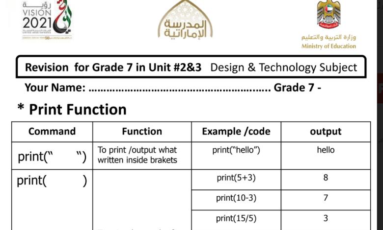 ملخص تصميم وتكنولوجيا الصف السابع