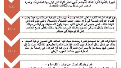 Photo of توجيهات لكتابة النص الاقناعي المعلوماتي لغة عربية صف خامس