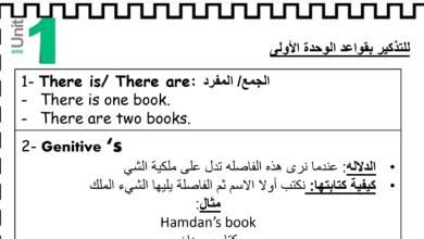 Photo of مراجعة لكافة القواعد لغة إنجليزية صف ثالث فصل أول