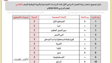 Photo of دليل تصحيح امتحان دراسات اجتماعية صف خامس فصل أول 2019 – 2020