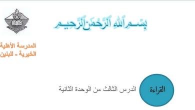 Photo of حل درس لن أبكي لغة عربية صف تاسع فصل ثاني