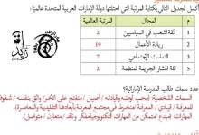 Photo of حل درس المدرسة الإماراتية دراسات اجتماعية صف سادس فصل ثاني