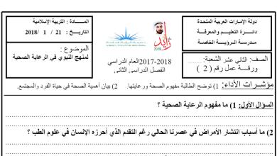 Photo of ورقة عمل درس المنهج النبوي في الرعاية الصحية تربية إسلامية الصف الثاني عشر
