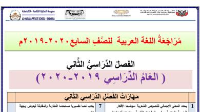 Photo of مراجعة لمهارات الفصل الثاني لغة عربية صف سابع