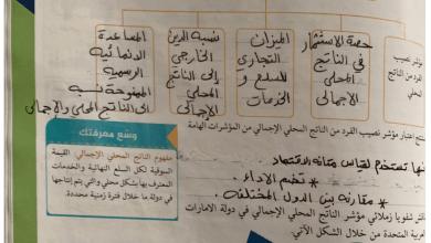 Photo of حل الرؤية الاولى المؤشرات الاقتصادية للتنمية المستدامه في الامارات دراسات اجتماعية صف عاشر