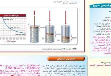 Photo of حل درس سلوك الغازات علوم صف تاسع فصل ثاني