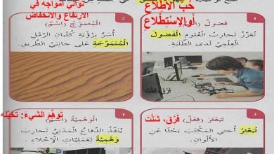 Photo of معاني كلمات درس قصة كرزة لغة عربية خامس فصل ثاني