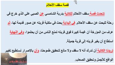 استجابة أدبية قصة سقف الأحلام لغة عربية للصف الرابع