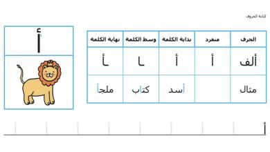 Photo of أوراق عمل الحروف الهجائية لغة عربية صف أول فصل ثالث