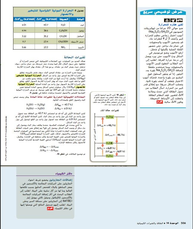 حل درس المعادلات الكيميائية الحرارية كيمياء صف ثاني عشر متقدم فصل أول