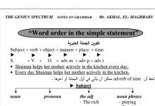 Photo of قواعد لغة إنجليزية صف سادس فصل أول